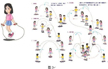 跳绳的小孩简笔画