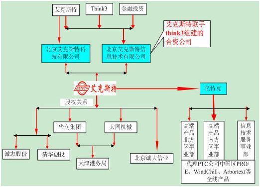 电路 电路图 电子 设计 素材 原理图 522_376
