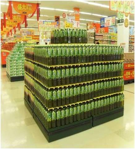 专业线系列之—各大超市比对分析图片