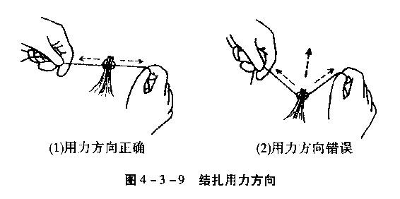 外科手术打结-永驻青春-搜狐博客