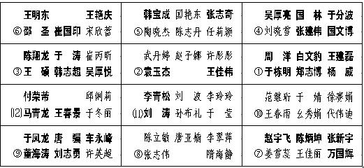 十六,高三16班课程表 十七,高三16班学习小组分组及座位轮换表