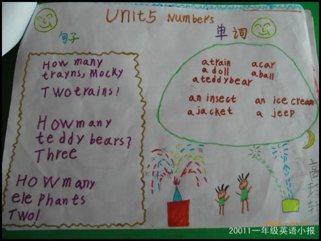 一年级英语小报展示-孩子