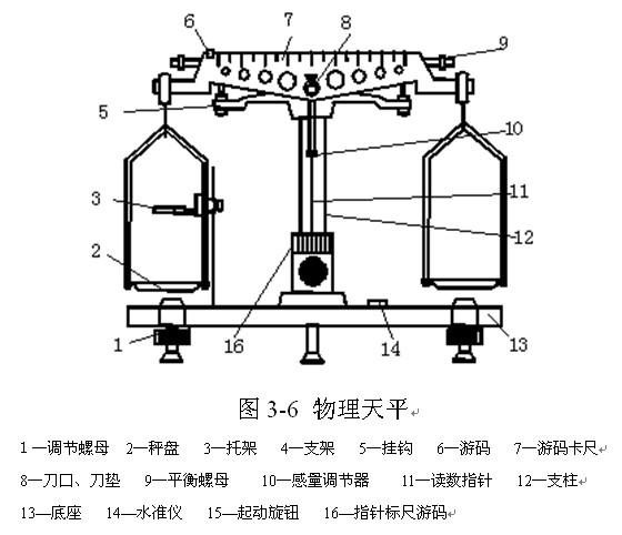 液压支架结构简图